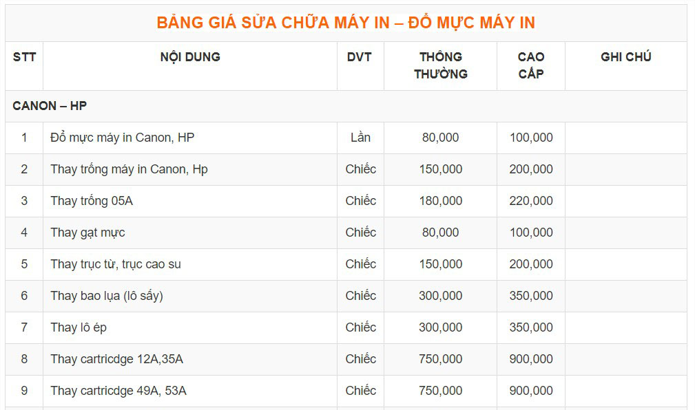 Bang gia sua chua - do muc may in 24h